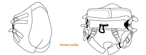 Le harnais culotte par flysurf.com